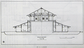 Cross Section Of The Temple At Changan Showing Rammed Earth Core And Platform